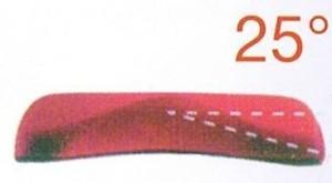Sitzwinkel text balans 25°